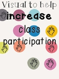 Speech Therapy Class participation visual