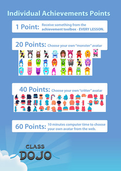 ClassDojo Themed Rewards Poster - Easy to Customise