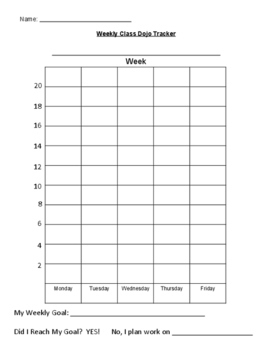 FREE ClassDojo Weekly and Monthly Point Tracker