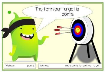 ClassDojo points target poster