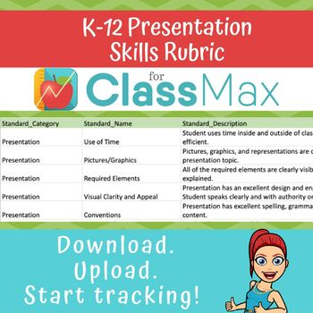 ClassMax Instructional Tracking - Presentation Skills Rubric