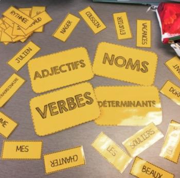 Classe des mots