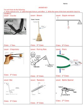 Levers Lab - Classes of Levers - Load, Force, Fulcrum