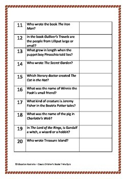 week three textbook questions Eng-106 week 3 dq 2 chapter 2 of the textbook discusses two scenarios in which evidence may not meet some audience's expectations in the first scenario, two.