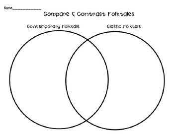 Classic vs Contemporary Folktales