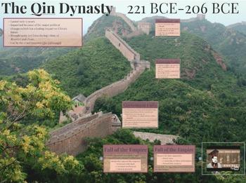 Classical China: The Qin Dynasty Prezi
