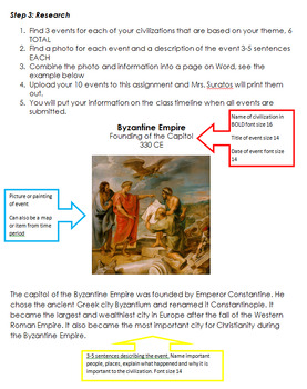 Classical Civilizations Timeline