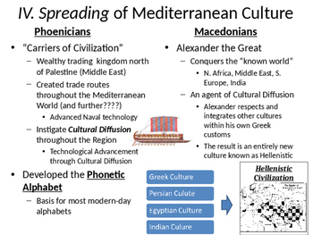 Classical Civilizations PowerPoint: Ancient Greeks, Phoenicians, & Macedonians