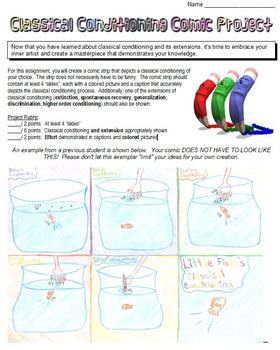 Classical Conditioning Comic Project