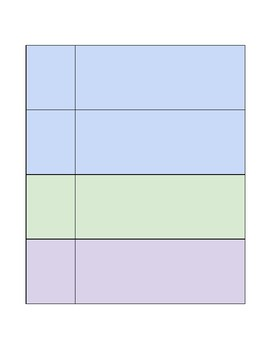Classical Conditioning Graphic Organizer