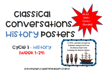 Classical Conversation History Week 1-24 Posters