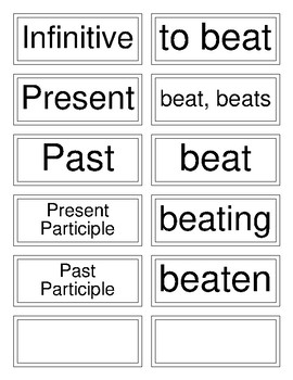 Classical Conversations Cycle 3 English (Week 13) Irregular Verb Flashcards