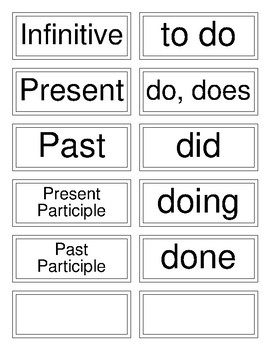Classical Conversations Cycle 3 English (Week 6) Irregular Verb Flashcards