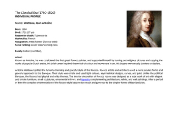 Classical Era character profiles