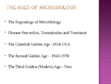 Classical Golden Age of Microbiology- Louis Pasteur