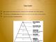 Classical India Powerpoint- Advanced- Mauryan Gupta Buddhism Hinduism