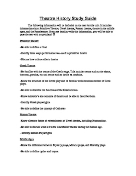 Classical Theatre History Study Guide