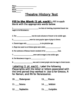 Classical Theatre History Test