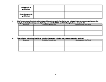 AP World History Classical Unit Concept Outline