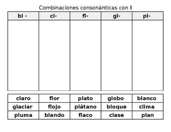 Classificación de combinaciones consonánticas- Blends Sort in Spanish