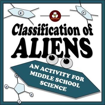 Classification Basics - Taxonomy, Scientific Names, and Dichotomous Keys