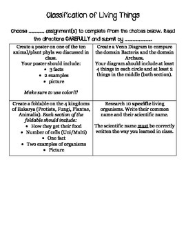 Classification Differentiated Homework