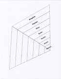 Classification Pyramid