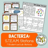 Bacteria Classification - Science Centers / Lab Stations