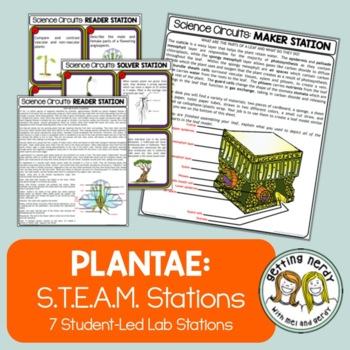 Classification - Science Centers / Lab Stations - Plants