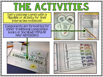 Classification - Science Interactive Notebook with Close Reading Passages