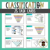 Classification: Taxonomy, Cladogram, Dichotomous Key, Phyl