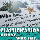 Classification and Taxonomy: I Have…Who Has…