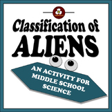 Classification of Living Things Hands-On Activity