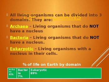 Classification of LIfe/ 3 Domains/ 6 Kingdoms