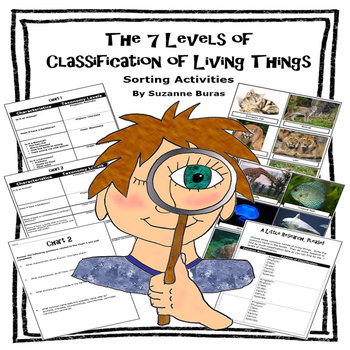 Scientific Classification of Living Things: The 7 Levels of Classification