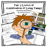 Scientific Classification of Living Things: The 7 Levels o