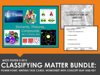 Classification of Matter Chemistry Bundle