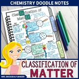 Classification of Matter Doodle Note | Chemistry Doodle Notes