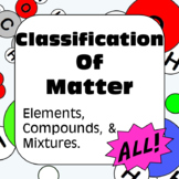 Elements Compounds and Mixtures Classifying Matter Classification of Matter