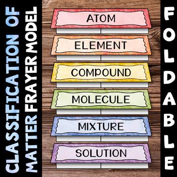 Classification of Matter Foldable - Frayer Model Format - Great for INBs!