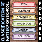 Classification of Matter Foldable - Frayer Model Format -