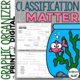 Classification of Matter Graphic Organizer for Review or Assessment