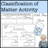 Classification of Matter Identification Activity (With Flow Chart)