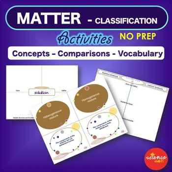Classifying Matter * Activities * Concepts * Vocabulary * NO PREP