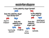 Classification of Organisms WITH a dichotomous key of celebrities