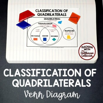 Venn diagram quadrilaterals teaching resources teachers pay teachers classification of quadrilaterals venn diagram classification of quadrilaterals venn diagram ccuart Images