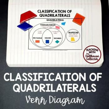 Quadrilateral venn diagram teaching resources teachers pay teachers classification of quadrilaterals venn diagram classification of quadrilaterals venn diagram ccuart Image collections