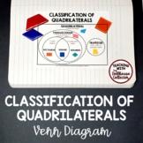 Classification of Quadrilaterals Venn Diagram