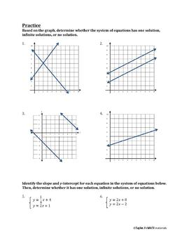 Classification of Solutions of Systems of Equations Worksheet
