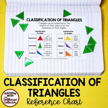 Classification of Triangles Chart / Poster (Color)